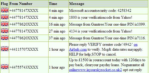 verfication-sms