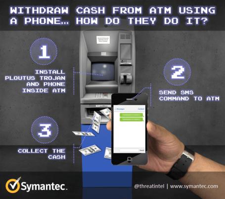ATM_blog_infographic_fig1