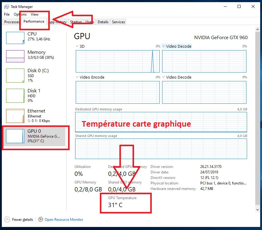 Température carte graphique sur Windows 10